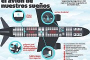7812Skyscanner investiga sobre el avin ideal